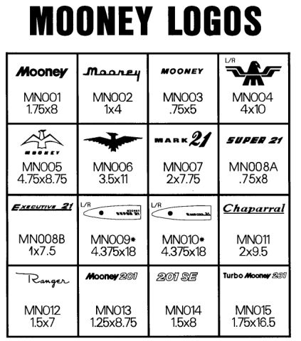 Mooney Logos (Sheet 1)